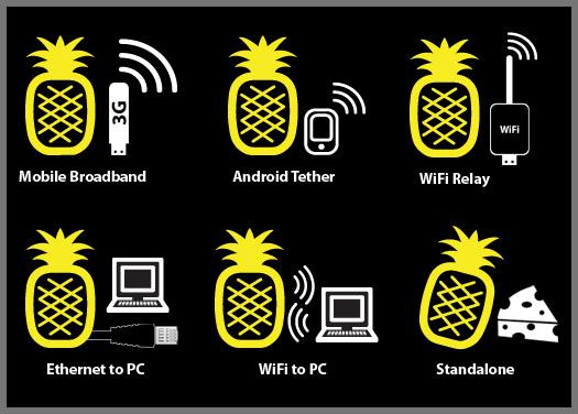 pineapple-modes