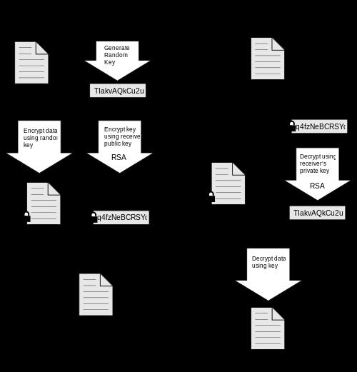 500px-pgp_diagram-svg